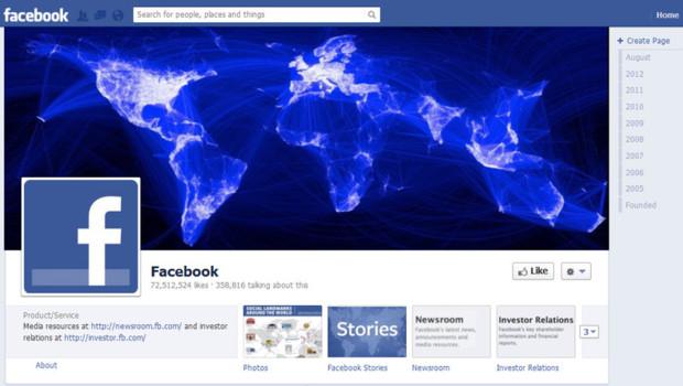 Votre Entreprise et Facebook – Comment créer sa page pro ?